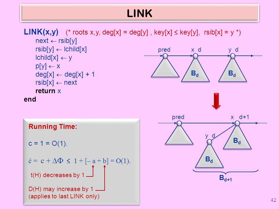 LINK LINK(x,y) (* roots x,y, deg[x] = deg[y] , key[x]  key[y], rsib[x] = y *) next  rsib[y] rsib[y]  lchild[x]
